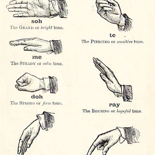 Do Re Mi hand signs Curwen Chart